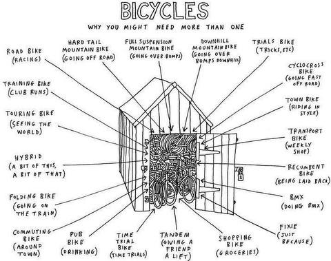 fahrräder.jpg